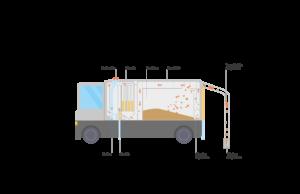 Camion aspirateur - schéma